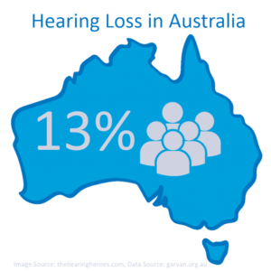 Hearing Loss in Australia | Hearing Aids | Quality Brands at Excellent Prices | The Hearing Heroes | Money Back Guarantee | Hearing Aid Prices | Best Hearing Aids | Hearing Loss | Hearing Aids Australia | Hearing Aids New Zealand | ReSound Hearing Aids | Starkey Hearing Aids