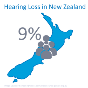 Hearing Loss in New Zealand | Hearing Aids | Quality Brands at Excellent Prices | The Hearing Heroes | Money Back Guarantee | Hearing Aid Prices | Best Hearing Aids | Hearing Loss | Hearing Aids Australia | Hearing Aids New Zealand | ReSound Hearing Aids | Starkey Hearing Aids